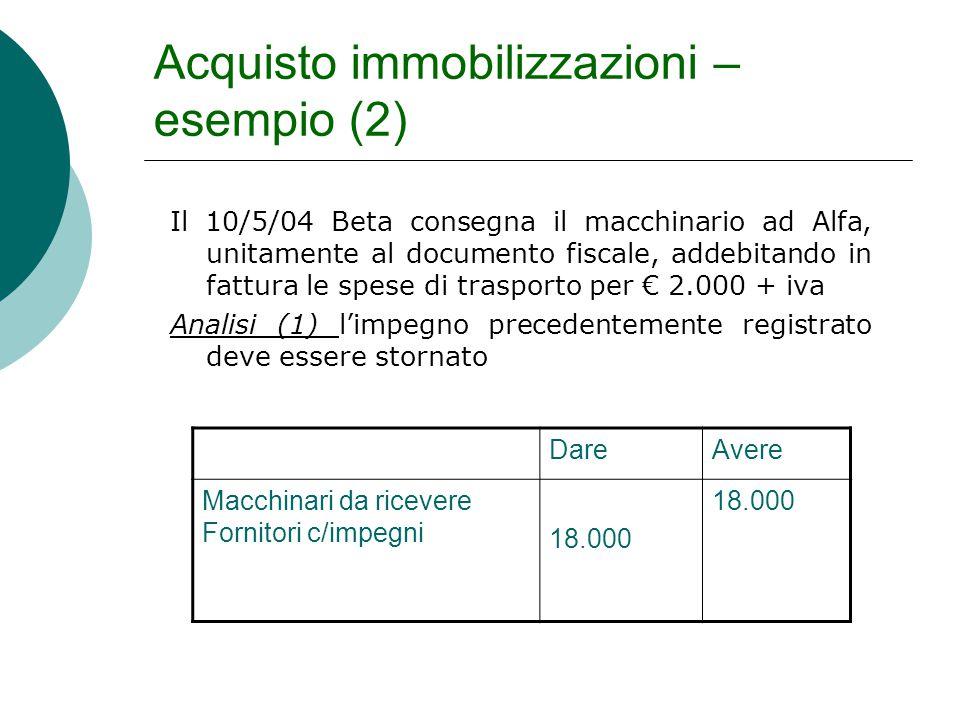 Acquisto immobilizzazioni – esempio (2) Il 10/5/04 Beta consegna il macchinario ad Alfa, unitamente al documento fiscale, addebitando in fattura le spese di trasporto per € 2.000 + iva Analisi (1) l'impegno precedentemente registrato deve essere stornato DareAvere Macchinari da ricevere Fornitori c/impegni 18.000