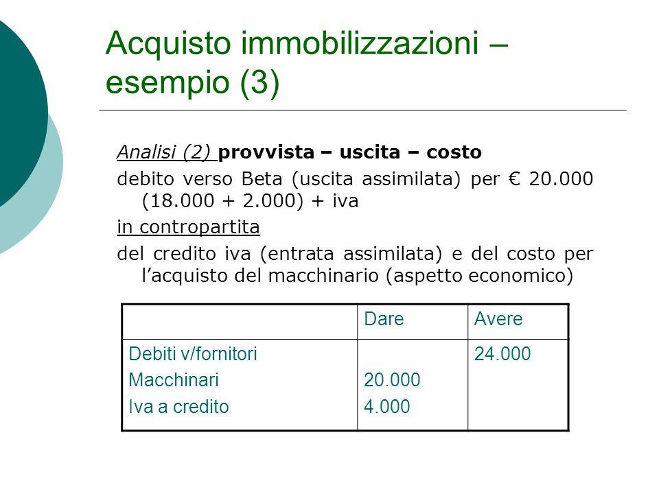 Acquisto immobilizzazioni – esempio (3) Analisi (2) provvista – uscita – costo debito verso Beta (uscita assimilata) per € 20.000 (18.000 + 2.000) + iva in contropartita del credito iva (entrata assimilata) e del costo per l'acquisto del macchinario (aspetto economico) DareAvere Debiti v/fornitori Macchinari Iva a credito 20.000 4.000 24.000
