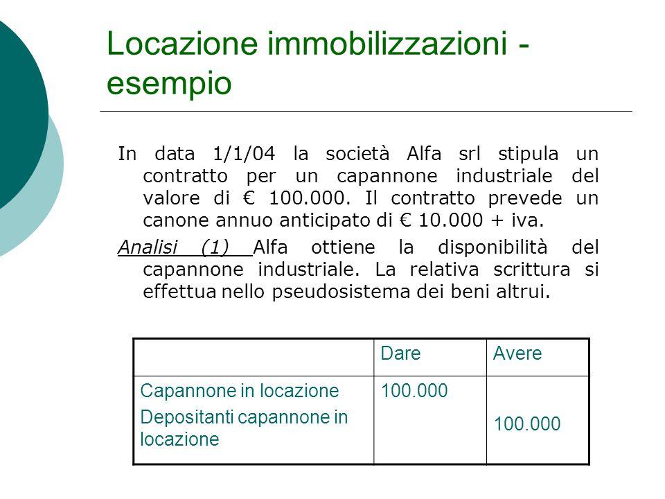 Locazione immobilizzazioni - esempio In data 1/1/04 la società Alfa srl stipula un contratto per un capannone industriale del valore di € 100.000.