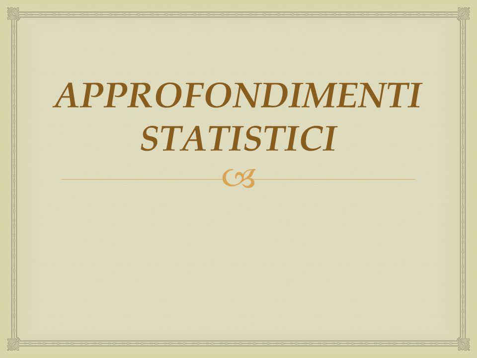  APPROFONDIMENTI STATISTICI