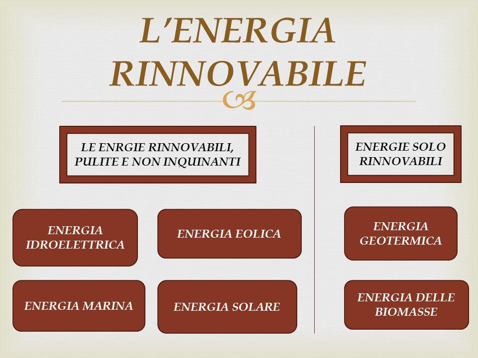  L'ENERGIA RINNOVABILE ENERGIA EOLICA ENERGIA SOLARE ENERGIA IDROELETTRICA ENERGIA DELLE BIOMASSE ENERGIA GEOTERMICA ENERGIA MARINA LE ENRGIE RINNOVABILI, PULITE E NON INQUINANTI ENERGIE SOLO RINNOVABILI