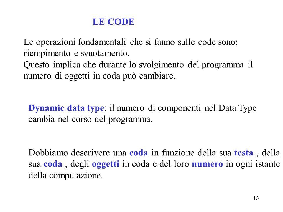 13 LE CODE Le operazioni fondamentali che si fanno sulle code sono: riempimento e svuotamento.