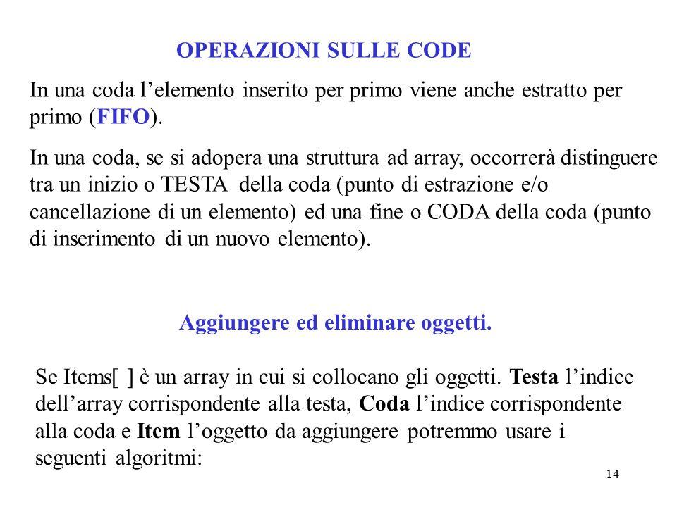 14 OPERAZIONI SULLE CODE In una coda l'elemento inserito per primo viene anche estratto per primo (FIFO).