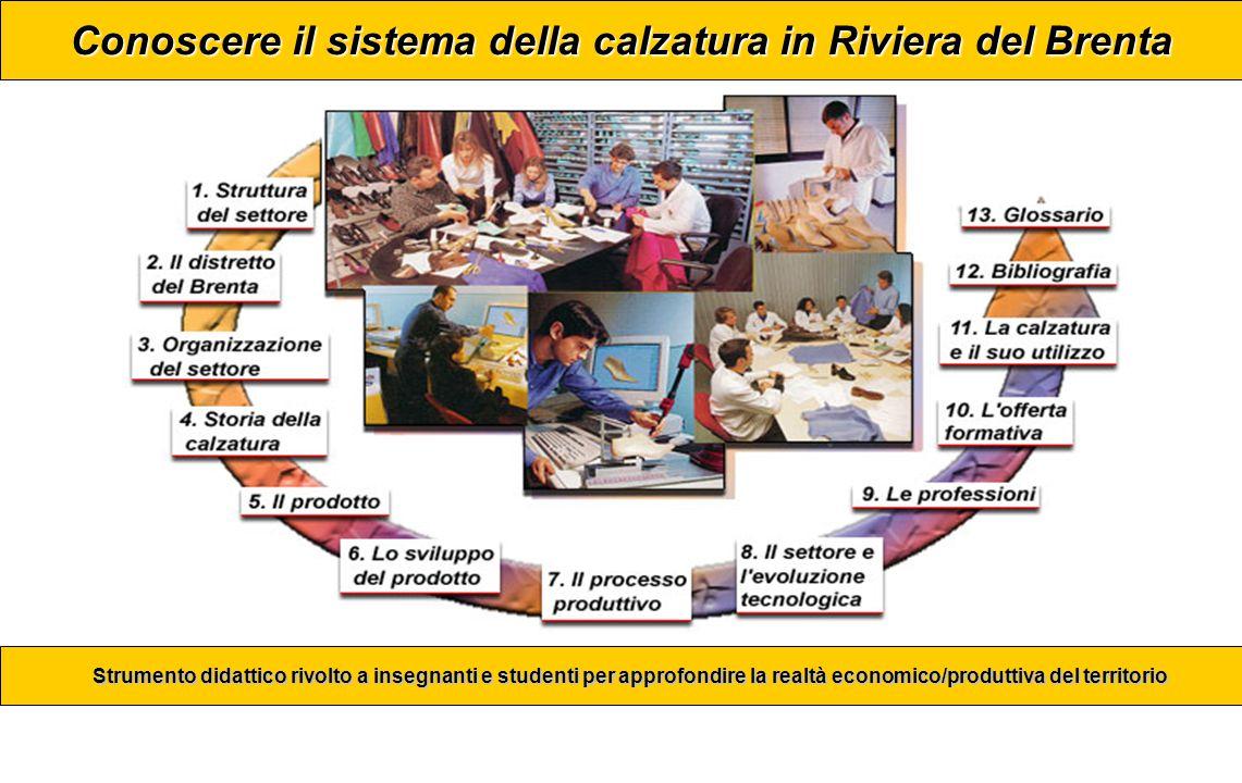 Conoscere il sistema della calzatura in Riviera del Brenta Strumento didattico rivolto a insegnanti e studenti per approfondire la realtà economico/pr