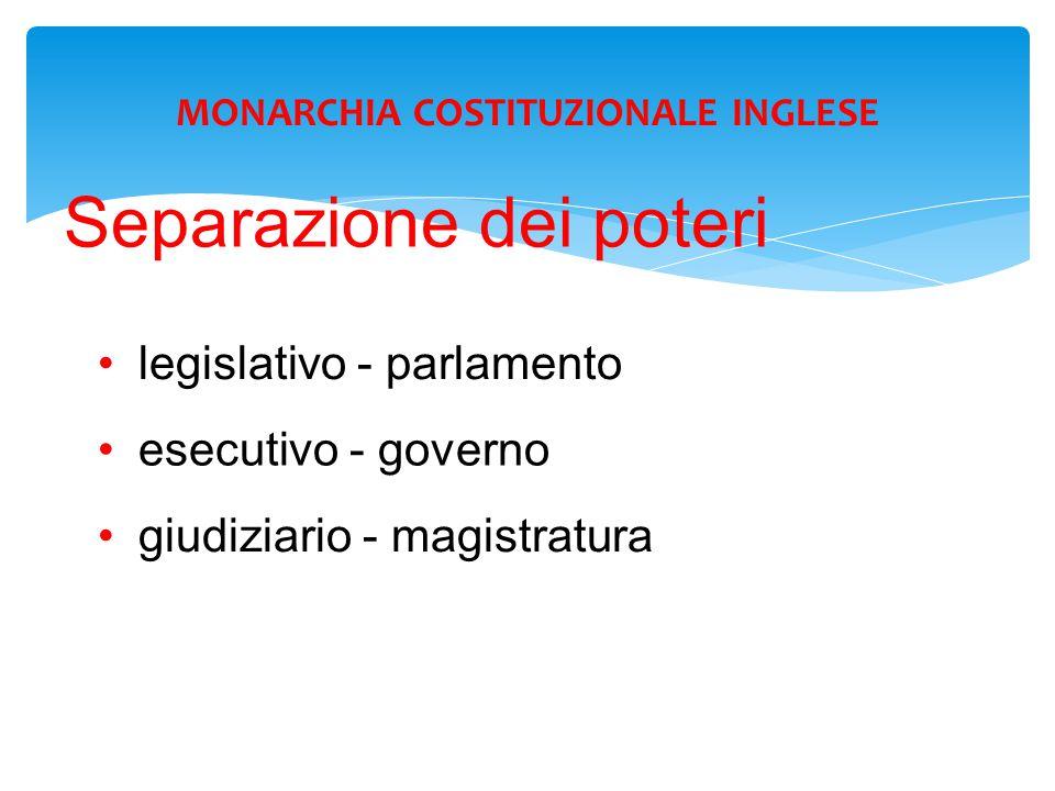 MONARCHIA COSTITUZIONALE INGLESE Separazione dei poteri legislativo - parlamento esecutivo - governo giudiziario - magistratura