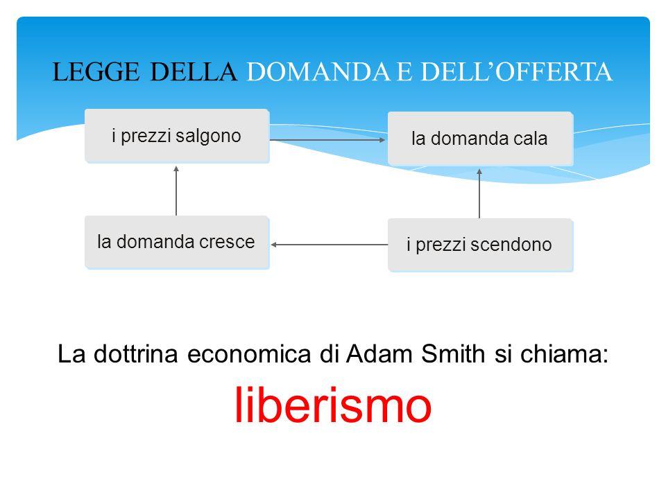 LEGGE DELLA DOMANDA E DELL'OFFERTA i prezzi salgono la domanda cresce la domanda cala i prezzi scendono La dottrina economica di Adam Smith si chiama: liberismo