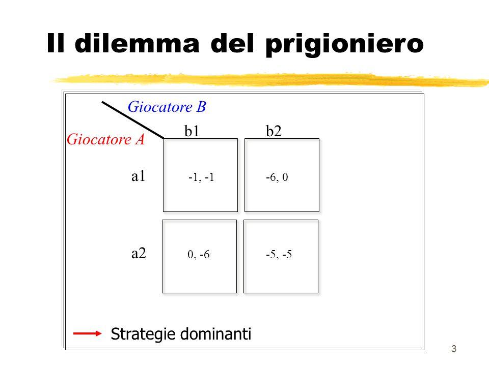 3 Il dilemma del prigioniero -1, -1 0, -6 -6, 0 -5, -5 b1b2 a1 a2 Giocatore B Giocatore A Strategie dominanti