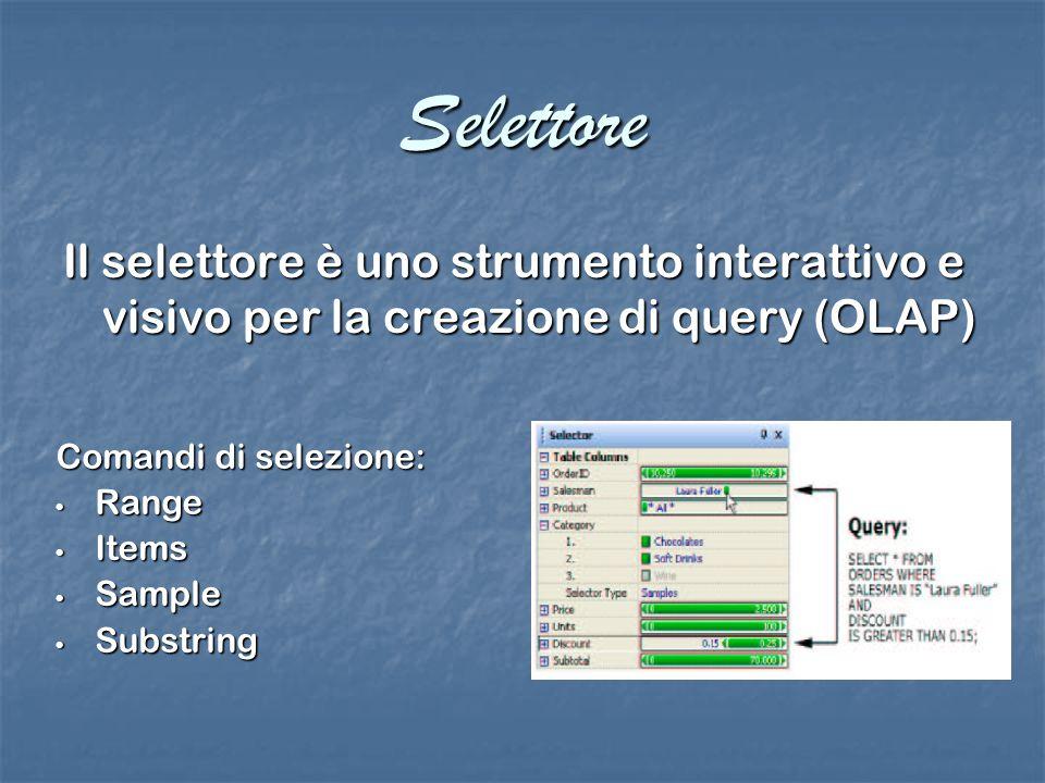 Selettore Il selettore è uno strumento interattivo e visivo per la creazione di query (OLAP) Comandi di selezione: Range Range Items Items Sample Sample Substring Substring