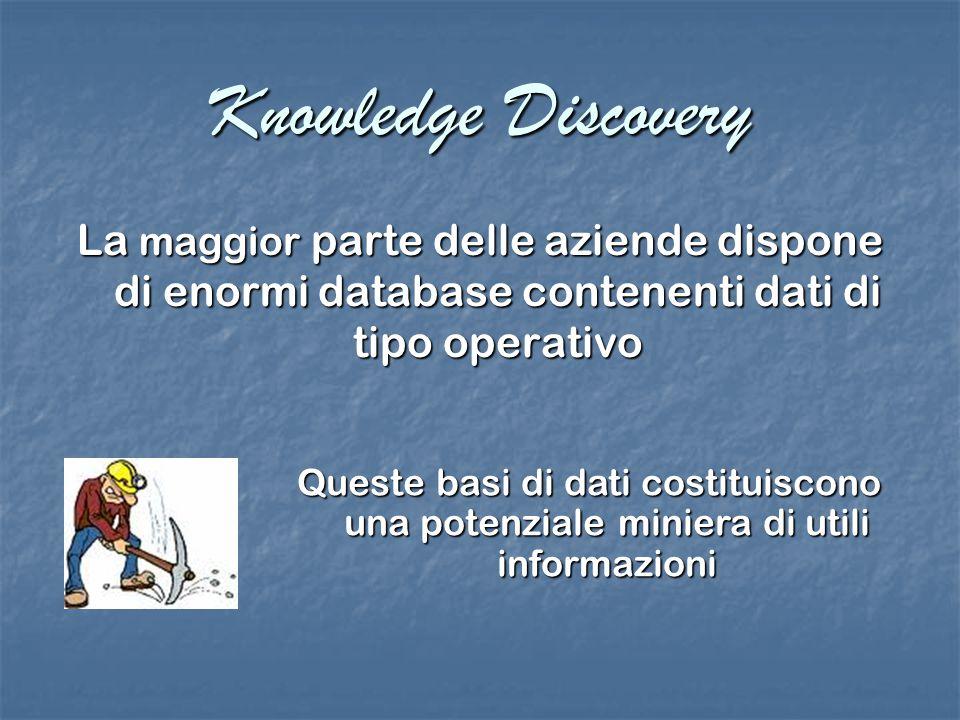 Knowledge Discovery La maggior parte delle aziende dispone di enormi database contenenti dati di tipo operativo Queste basi di dati costituiscono una potenziale miniera di utili informazioni