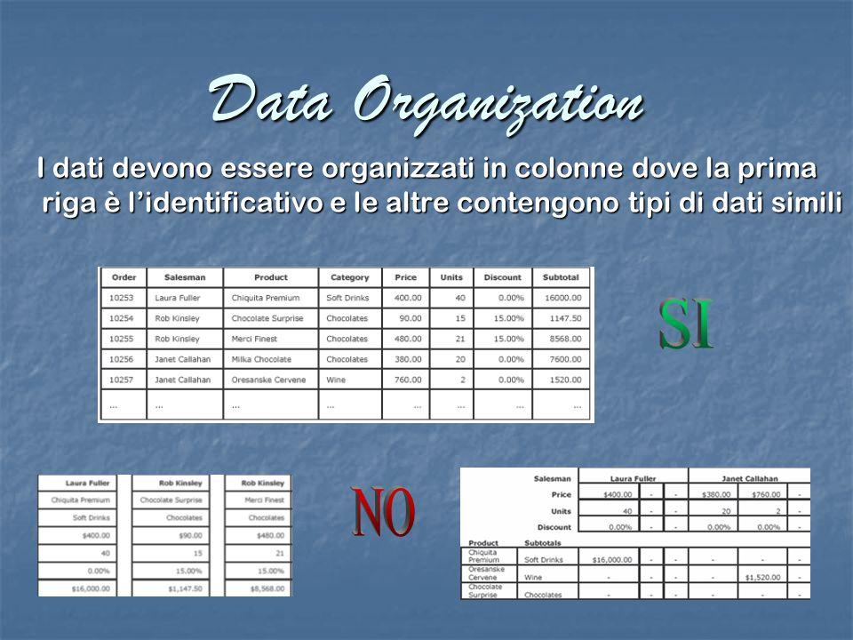 Data Organization I dati devono essere organizzati in colonne dove la prima riga è l'identificativo e le altre contengono tipi di dati simili