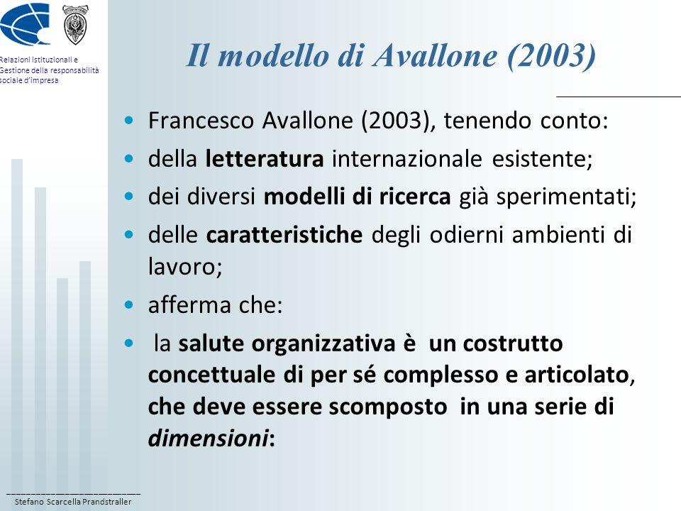 ____________________________ Stefano Scarcella Prandstraller Relazioni istituzionali e Gestione della responsabilità sociale d'impresa Il modello di Avallone (2003) Francesco Avallone (2003), tenendo conto: della letteratura internazionale esistente; dei diversi modelli di ricerca già sperimentati; delle caratteristiche degli odierni ambienti di lavoro; afferma che: la salute organizzativa è un costrutto concettuale di per sé complesso e articolato, che deve essere scomposto in una serie di dimensioni: