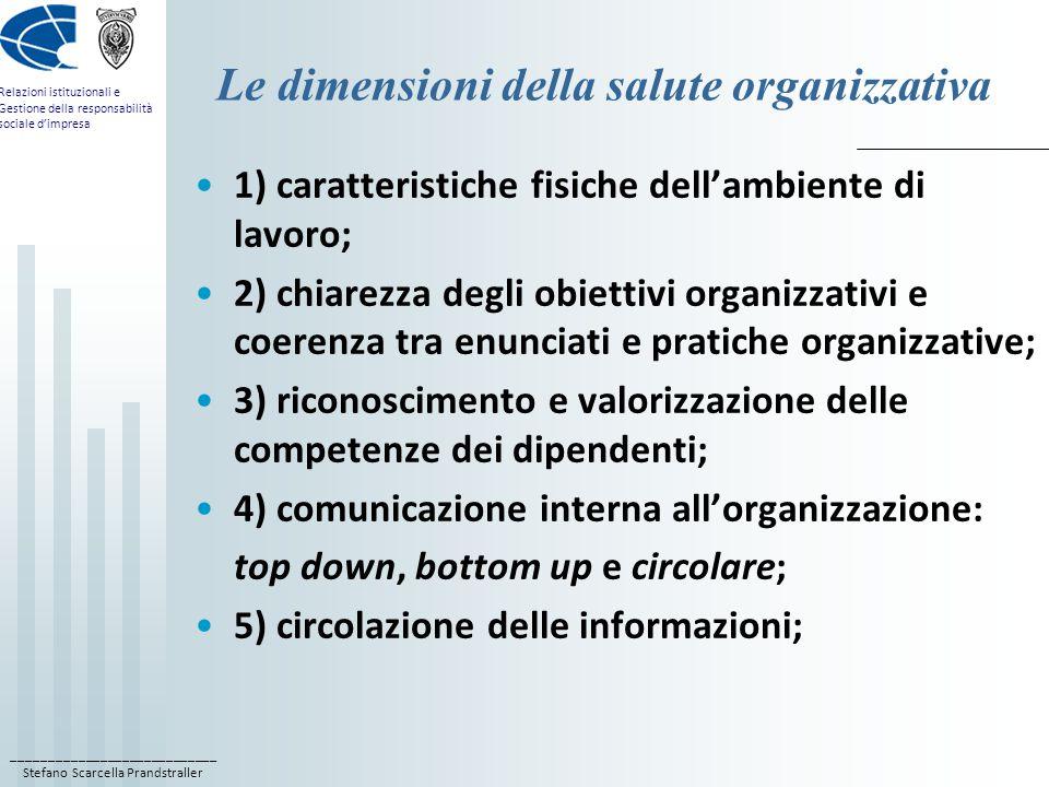 ____________________________ Stefano Scarcella Prandstraller Relazioni istituzionali e Gestione della responsabilità sociale d'impresa Le dimensioni della salute organizzativa 1) caratteristiche fisiche dell'ambiente di lavoro; 2) chiarezza degli obiettivi organizzativi e coerenza tra enunciati e pratiche organizzative; 3) riconoscimento e valorizzazione delle competenze dei dipendenti; 4) comunicazione interna all'organizzazione: top down, bottom up e circolare; 5) circolazione delle informazioni;
