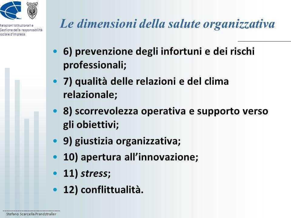 ____________________________ Stefano Scarcella Prandstraller Relazioni istituzionali e Gestione della responsabilità sociale d'impresa Le dimensioni d