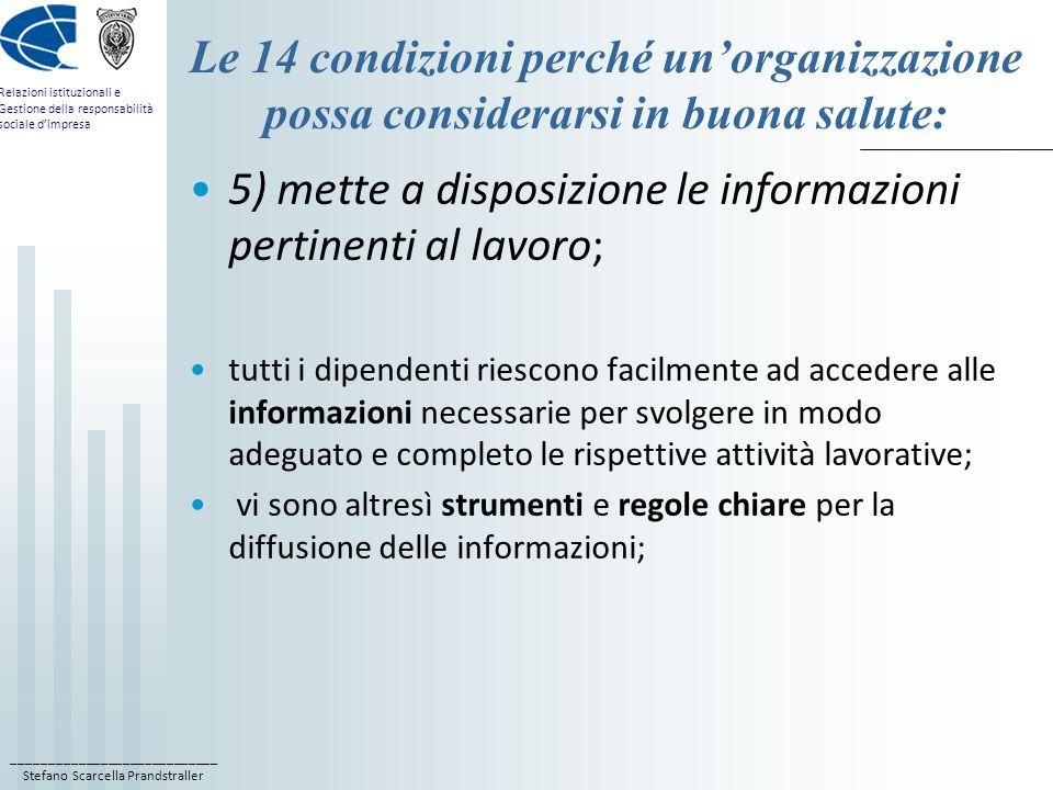 ____________________________ Stefano Scarcella Prandstraller Relazioni istituzionali e Gestione della responsabilità sociale d'impresa Le 14 condizion