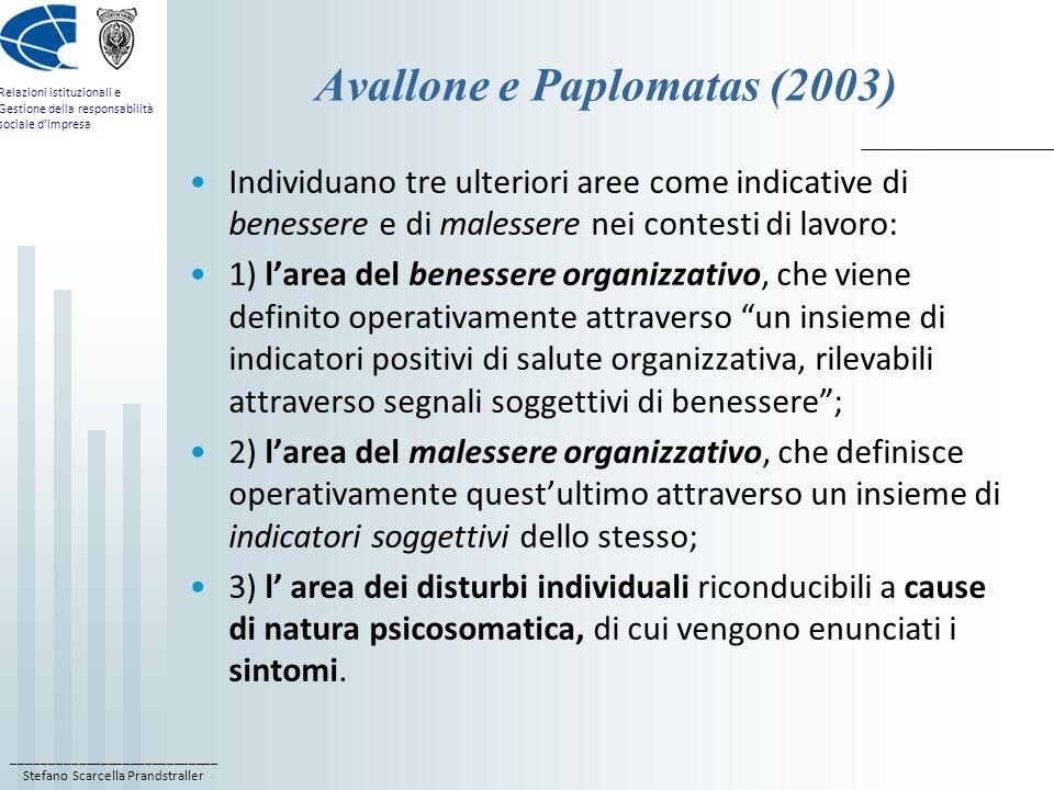 ____________________________ Stefano Scarcella Prandstraller Relazioni istituzionali e Gestione della responsabilità sociale d'impresa Avallone e Paplomatas (2003) Individuano tre ulteriori aree come indicative di benessere e di malessere nei contesti di lavoro: 1) l'area del benessere organizzativo, che viene definito operativamente attraverso un insieme di indicatori positivi di salute organizzativa, rilevabili attraverso segnali soggettivi di benessere ; 2) l'area del malessere organizzativo, che definisce operativamente quest'ultimo attraverso un insieme di indicatori soggettivi dello stesso; 3) l' area dei disturbi individuali riconducibili a cause di natura psicosomatica, di cui vengono enunciati i sintomi.