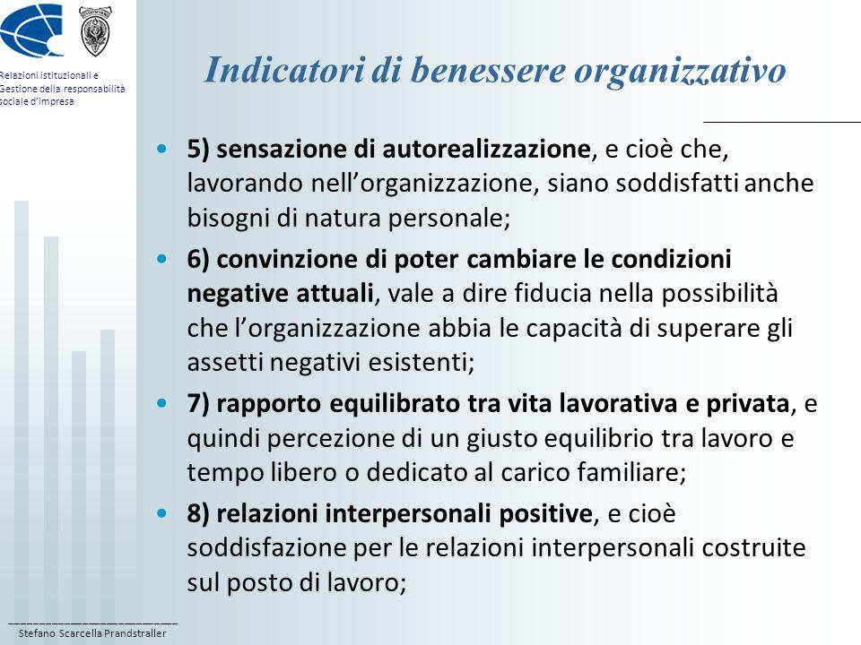 ____________________________ Stefano Scarcella Prandstraller Relazioni istituzionali e Gestione della responsabilità sociale d'impresa Indicatori di b