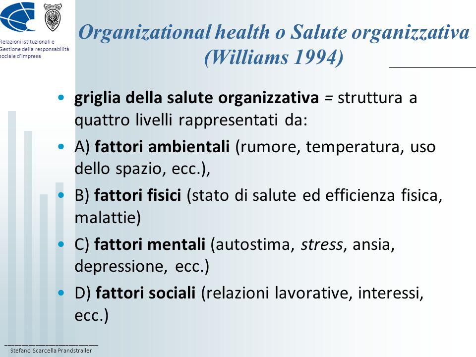 ____________________________ Stefano Scarcella Prandstraller Relazioni istituzionali e Gestione della responsabilità sociale d'impresa Organizational health o Salute organizzativa (Williams 1994) griglia della salute organizzativa = struttura a quattro livelli rappresentati da: A) fattori ambientali (rumore, temperatura, uso dello spazio, ecc.), B) fattori fisici (stato di salute ed efficienza fisica, malattie) C) fattori mentali (autostima, stress, ansia, depressione, ecc.) D) fattori sociali (relazioni lavorative, interessi, ecc.)
