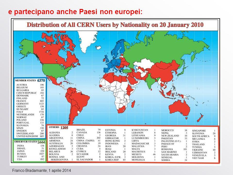 Franco Bradamante, 1 aprile 2014 e partecipano anche Paesi non europei: