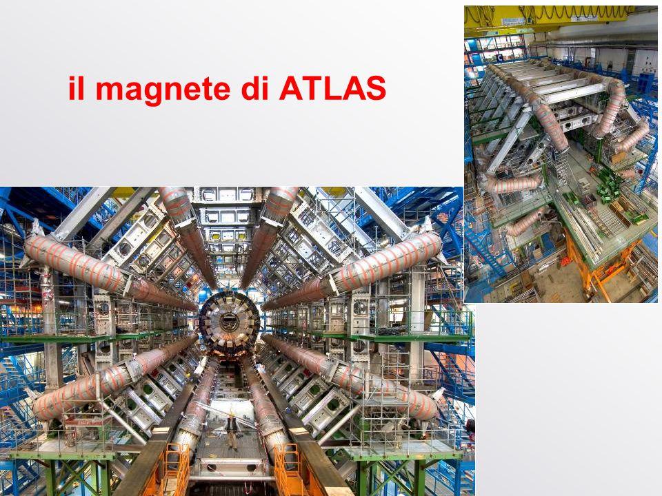il magnete di ATLAS