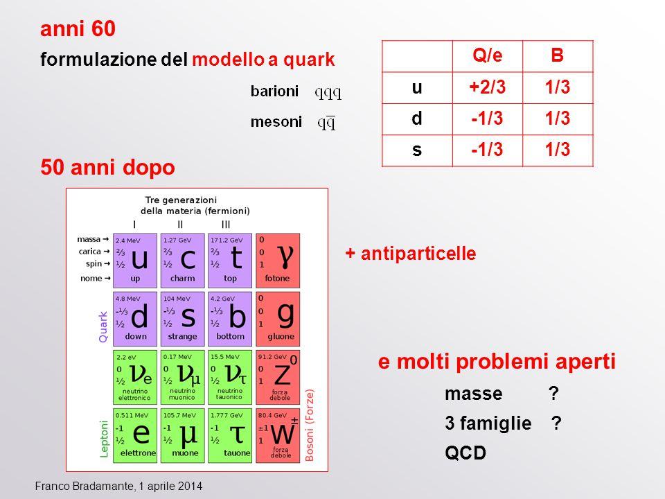 Franco Bradamante, 1 aprile 2014 anni 60 formulazione del modello a quark + antiparticelle 50 anni dopo e molti problemi aperti masse ? 3 famiglie ? Q