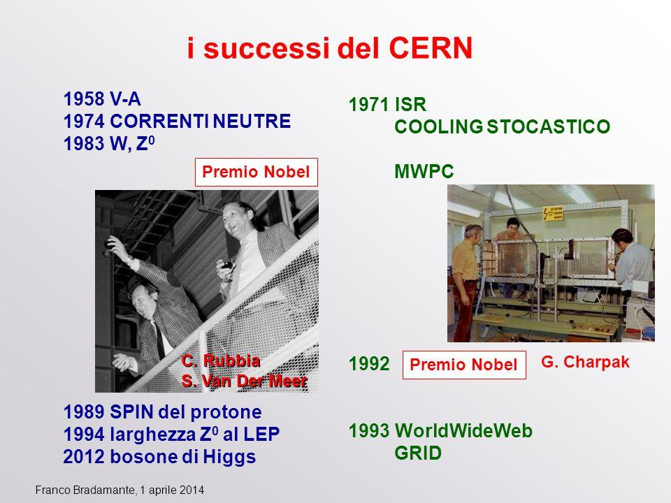 Franco Bradamante, 1 aprile 2014 i successi del CERN 1989 SPIN del protone 1994 larghezza Z 0 al LEP 2012 bosone di Higgs 1971 ISR COOLING STOCASTICO