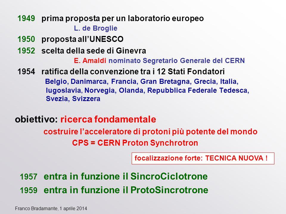 Franco Bradamante, 1 aprile 2014 1949 prima proposta per un laboratorio europeo L. de Broglie 1950 proposta all'UNESCO 1952 scelta della sede di Ginev