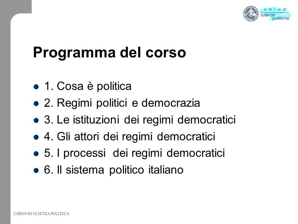 CORSO DI SCIENZA POLITICA Programma del corso 1. Cosa è politica 2.