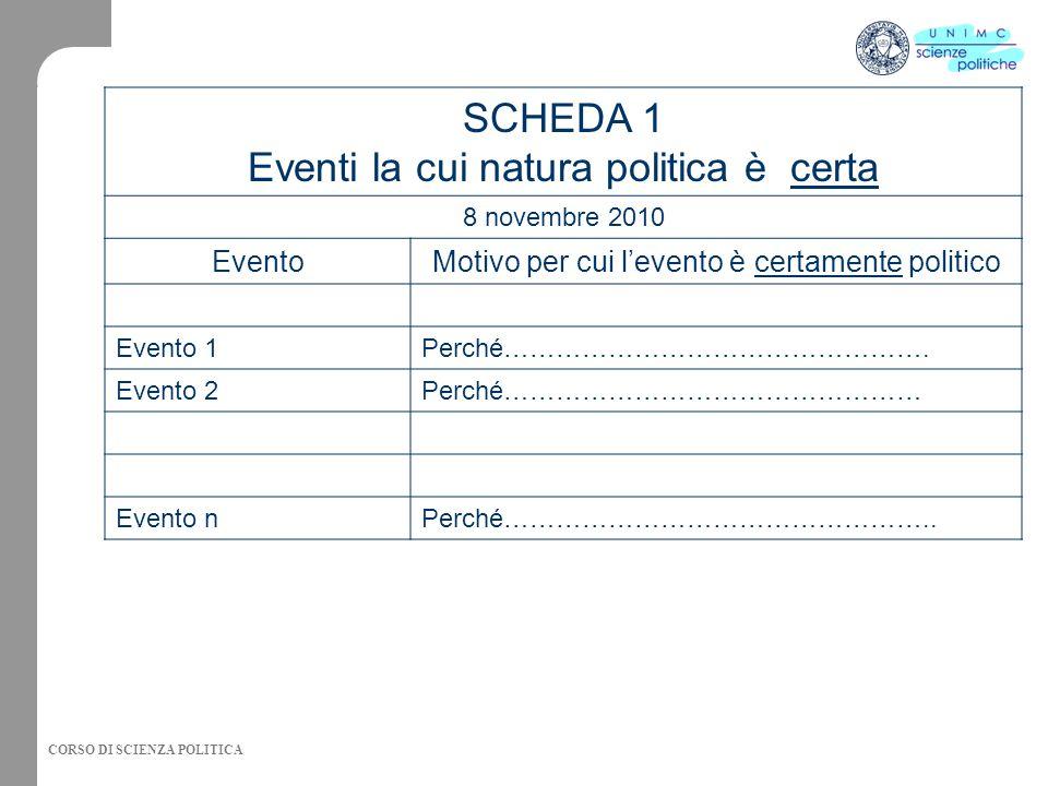 CORSO DI SCIENZA POLITICA SCHEDA 1 Eventi la cui natura politica è certa 8 novembre 2010 EventoMotivo per cui l'evento è certamente politico Evento 1Perché………………………………………….