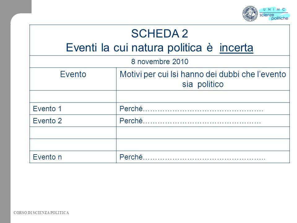 CORSO DI SCIENZA POLITICA SCHEDA 2 Eventi la cui natura politica è incerta 8 novembre 2010 EventoMotivi per cui lsi hanno dei dubbi che l'evento sia politico Evento 1Perché………………………………………….