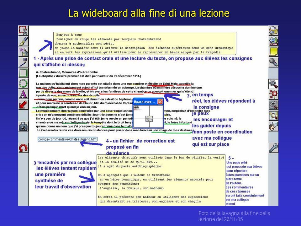 Foto della lavagna alla fine della lezione del 26/11/05 La wideboard alla fine di una lezione