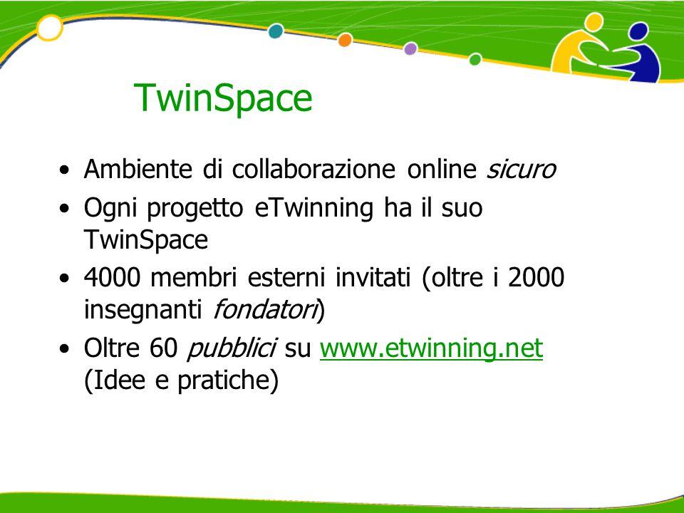 TwinSpace Ambiente di collaborazione online sicuro Ogni progetto eTwinning ha il suo TwinSpace 4000 membri esterni invitati (oltre i 2000 insegnanti fondatori) Oltre 60 pubblici su www.etwinning.net (Idee e pratiche)www.etwinning.net