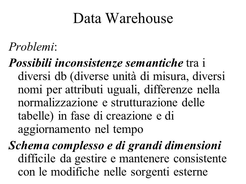 Data Warehouse Problemi: Possibili inconsistenze semantiche tra i diversi db (diverse unità di misura, diversi nomi per attributi uguali, differenze n