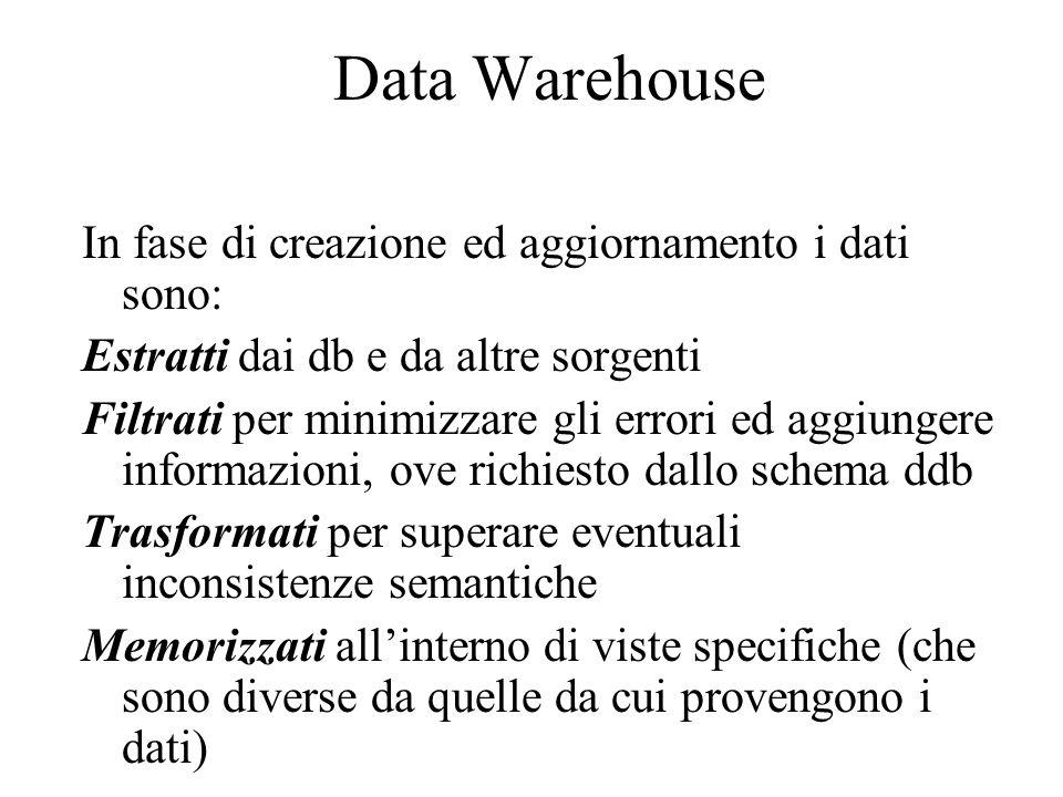 Data Warehouse In fase di creazione ed aggiornamento i dati sono: Estratti dai db e da altre sorgenti Filtrati per minimizzare gli errori ed aggiungere informazioni, ove richiesto dallo schema ddb Trasformati per superare eventuali inconsistenze semantiche Memorizzati all'interno di viste specifiche (che sono diverse da quelle da cui provengono i dati)