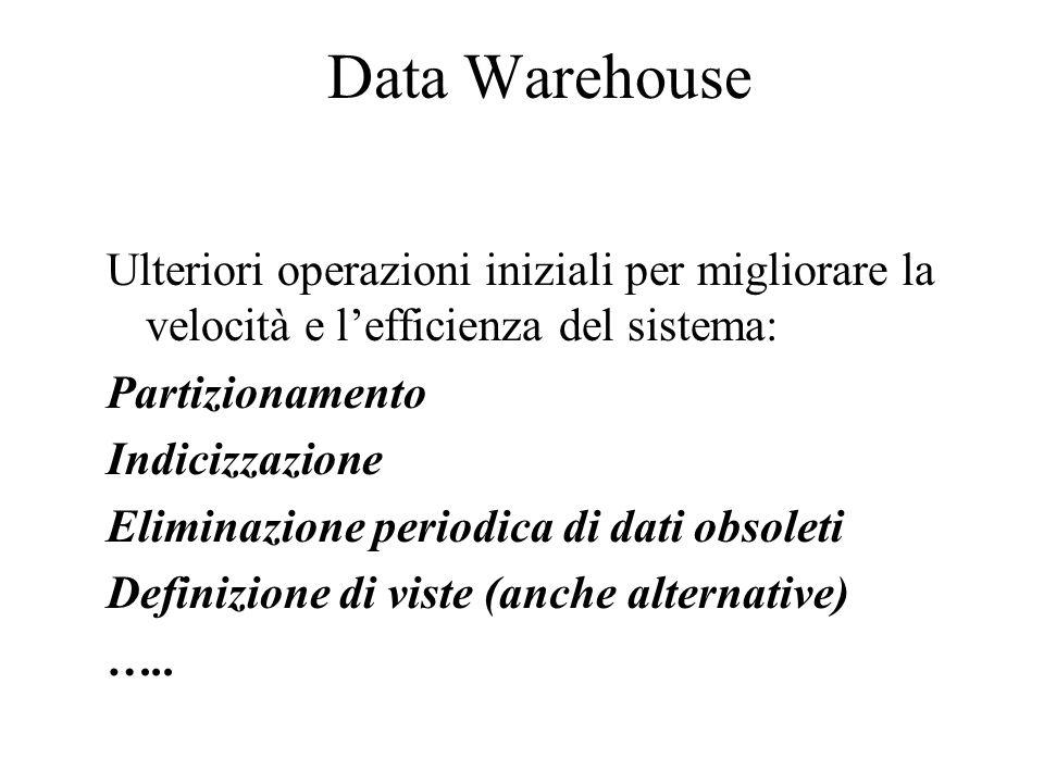 Data Warehouse Ulteriori operazioni iniziali per migliorare la velocità e l'efficienza del sistema: Partizionamento Indicizzazione Eliminazione periodica di dati obsoleti Definizione di viste (anche alternative) …..
