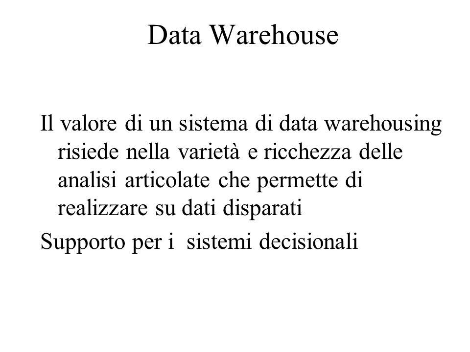 Data Warehouse Il valore di un sistema di data warehousing risiede nella varietà e ricchezza delle analisi articolate che permette di realizzare su da