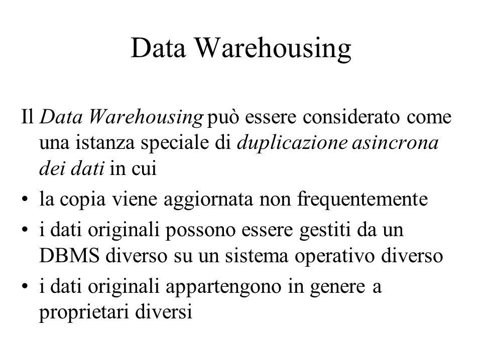 Data Warehousing Il Data Warehousing può essere considerato come una istanza speciale di duplicazione asincrona dei dati in cui la copia viene aggiorn