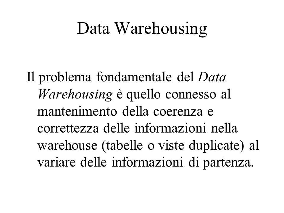 Data Warehousing Il problema fondamentale del Data Warehousing è quello connesso al mantenimento della coerenza e correttezza delle informazioni nella warehouse (tabelle o viste duplicate) al variare delle informazioni di partenza.