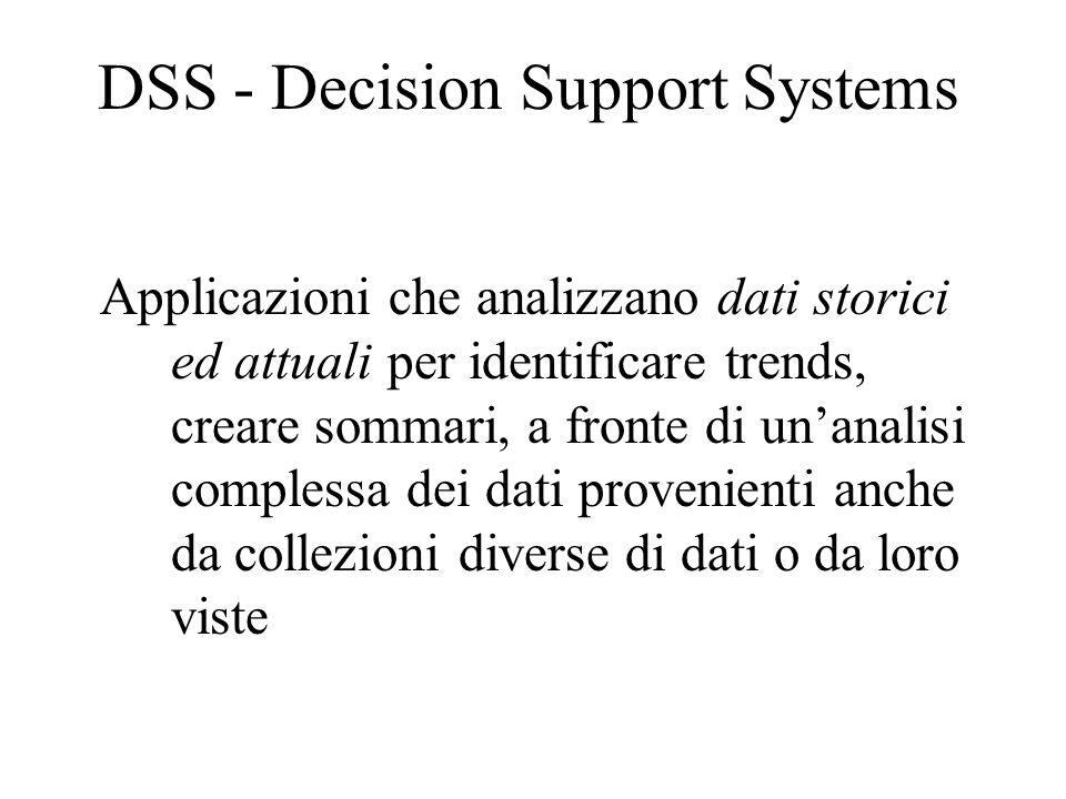 DSS - Decision Support Systems Applicazioni che analizzano dati storici ed attuali per identificare trends, creare sommari, a fronte di un'analisi complessa dei dati provenienti anche da collezioni diverse di dati o da loro viste