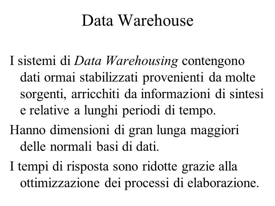 Data Warehouse I sistemi di Data Warehousing contengono dati ormai stabilizzati provenienti da molte sorgenti, arricchiti da informazioni di sintesi e relative a lunghi periodi di tempo.