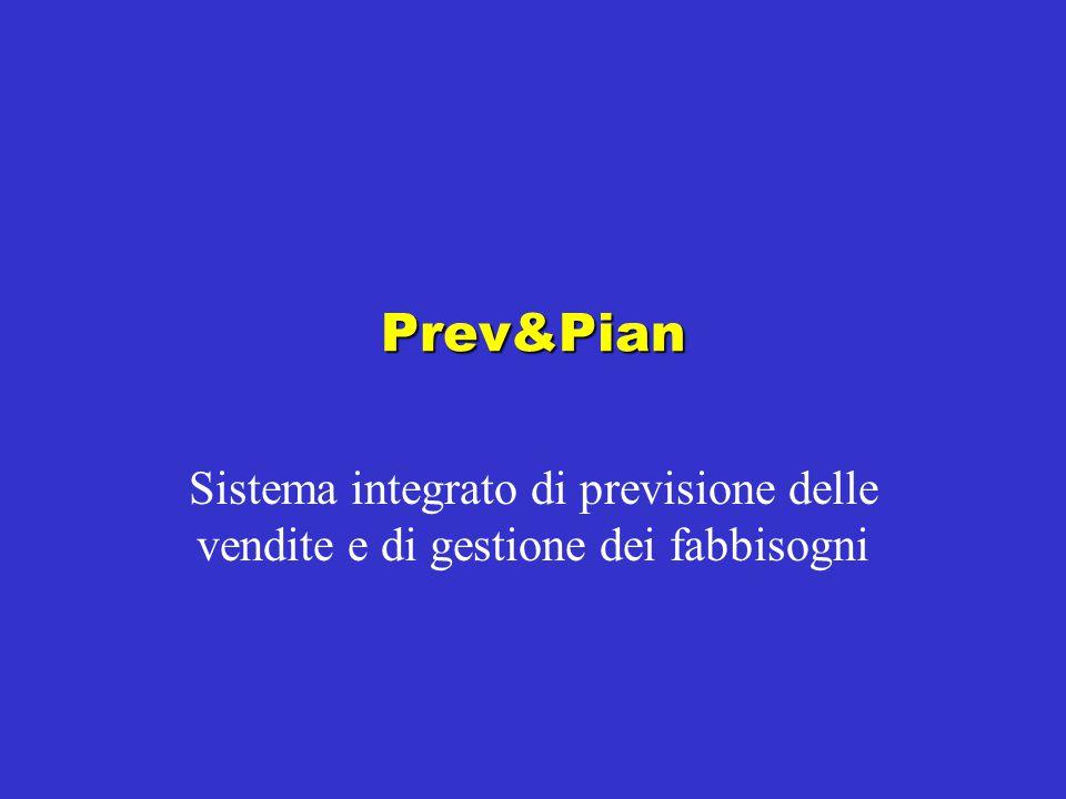 Prev&Pian Sistema integrato di previsione delle vendite e di gestione dei fabbisogni