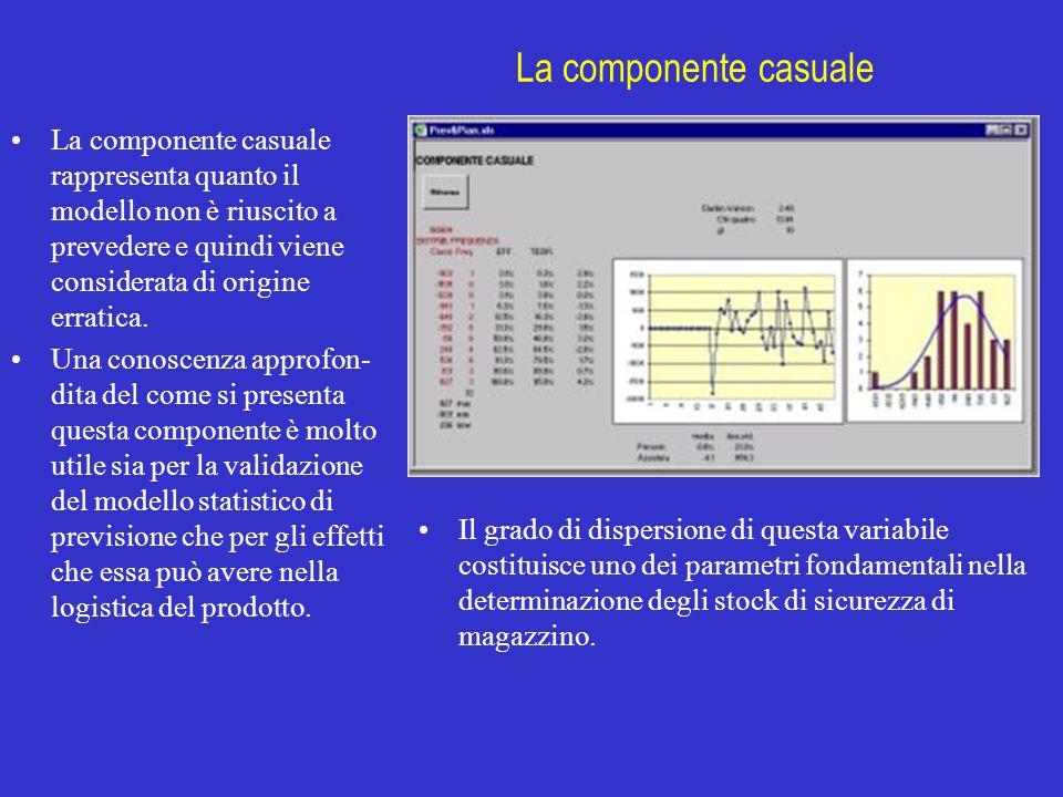La componente casuale La componente casuale rappresenta quanto il modello non è riuscito a prevedere e quindi viene considerata di origine erratica. U