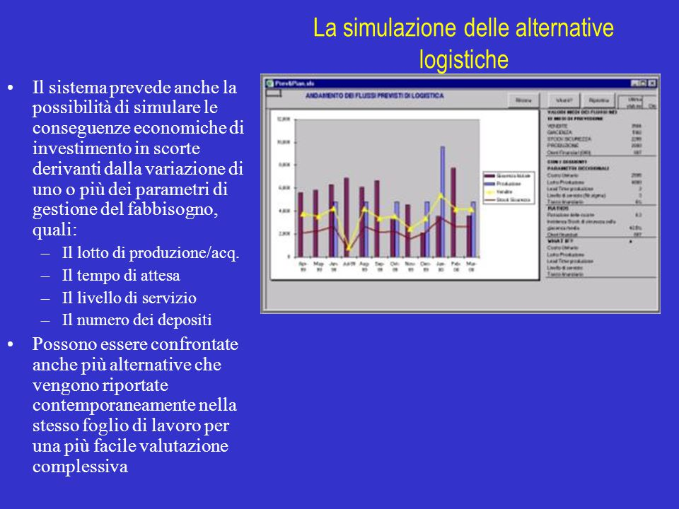La simulazione delle alternative logistiche Il sistema prevede anche la possibilità di simulare le conseguenze economiche di investimento in scorte de