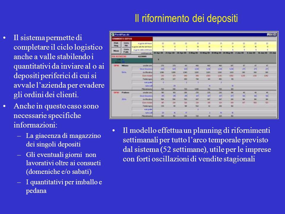 Il rifornimento dei depositi Il sistema permette di completare il ciclo logistico anche a valle stabilendo i quantitativi da inviare al o ai depositi
