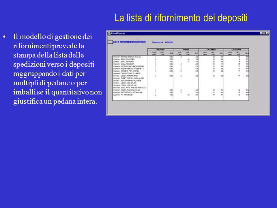 La lista di rifornimento dei depositi Il modello di gestione dei rifornimenti prevede la stampa della lista delle spedizioni verso i depositi raggrupp