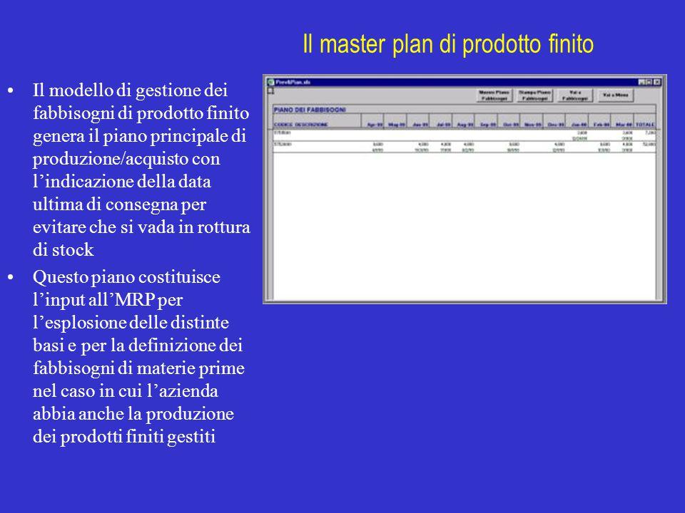 Il master plan di prodotto finito Il modello di gestione dei fabbisogni di prodotto finito genera il piano principale di produzione/acquisto con l'ind
