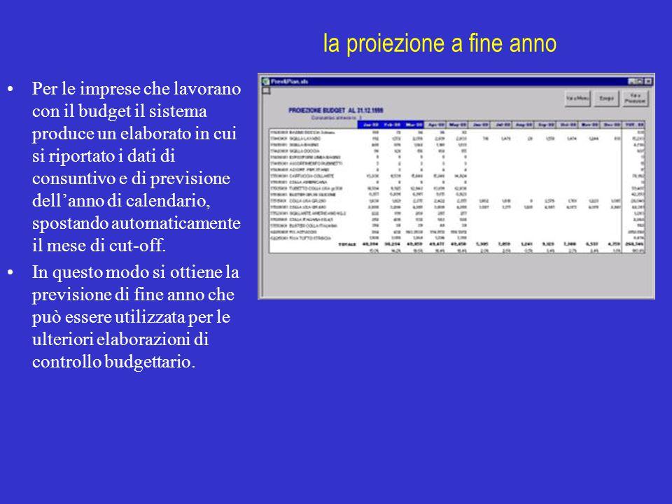 Ia proiezione a fine anno Per le imprese che lavorano con il budget il sistema produce un elaborato in cui si riportato i dati di consuntivo e di prev