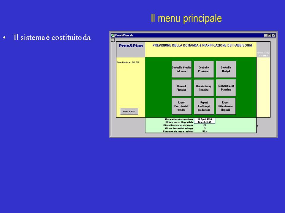 Il menu principale Il sistema è costituito da