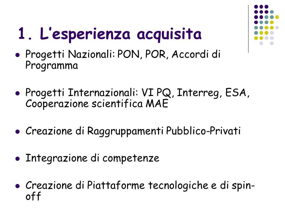 1. L'esperienza acquisita Progetti Nazionali: PON, POR, Accordi di Programma Progetti Internazionali: VI PQ, Interreg, ESA, Cooperazione scientifica M