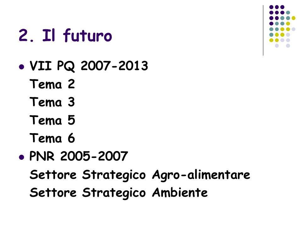2. Il futuro VII PQ 2007-2013 Tema 2 Tema 3 Tema 5 Tema 6 PNR 2005-2007 Settore Strategico Agro-alimentare Settore Strategico Ambiente
