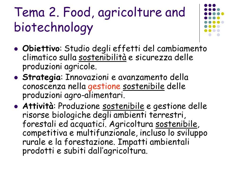 Conclusioni Creare uno spazio condiviso in cui strumenti e funzioni siano integrate con loro applicazioni ai problemi agro- ambientali locali Cogliere l'allargamento dell'UE come una opportunità di confronto, di sviluppo di conoscenze e di trasferimento tecnologico